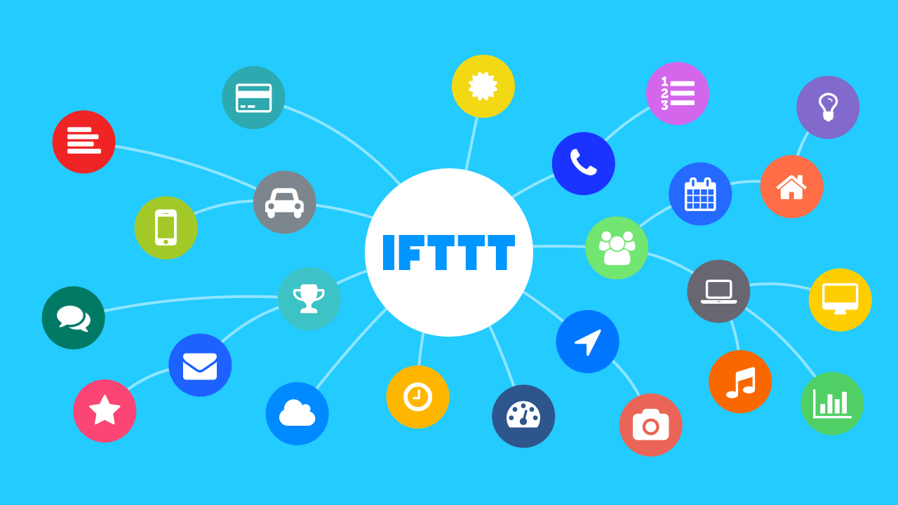 IFTTT - google update Nest